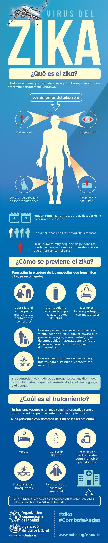 Zika-RT