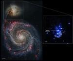 El clima de la Vía Láctea y la vida en la Tierra dependen de la actividad del agujero negro central de nuestra galaxia.