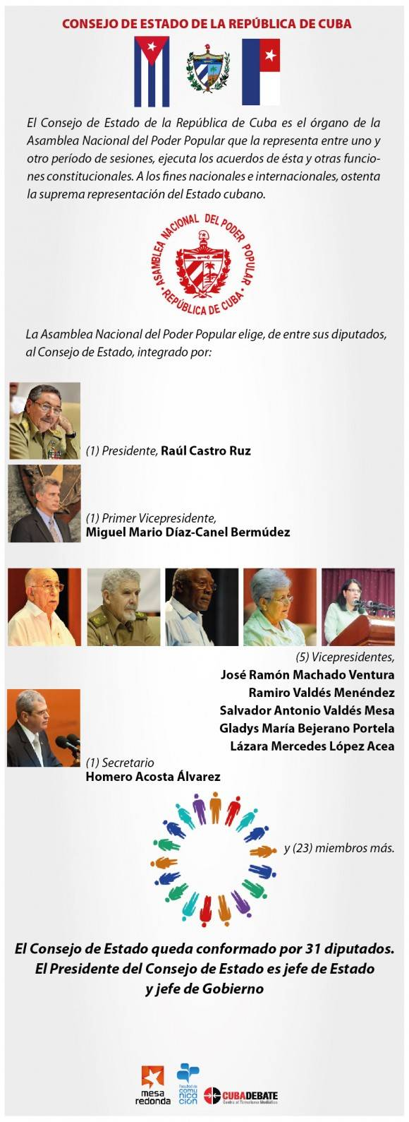 consejo de estado cuba