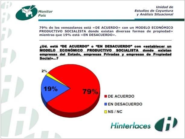 El 90% está de acuerdo con la alianza entre el Gobierno nacional y la empresa privada para buscar soluciones a la situación económica.