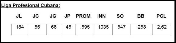 numeros en la liga profesional cubana