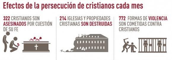 Cristianos 2