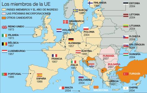 Miembros de la UE.