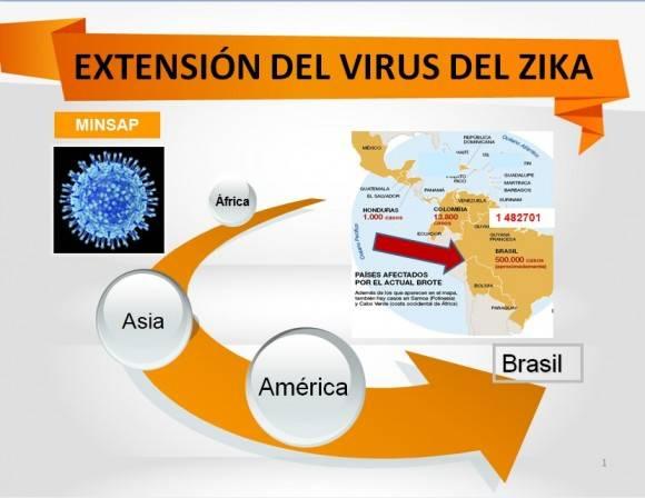 extensión del zika