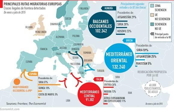 Migración en Europa 2015