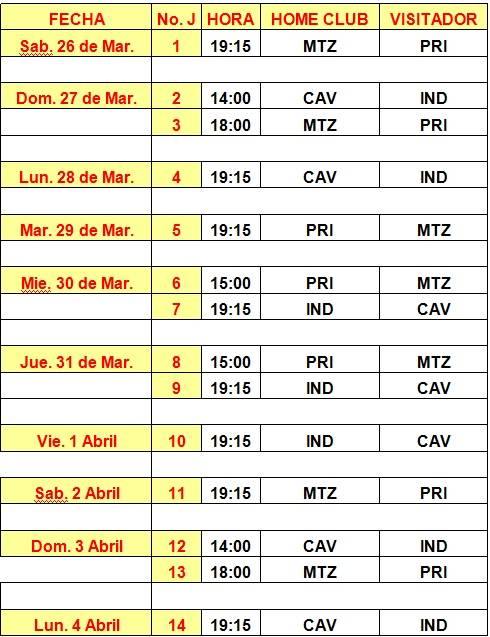 calendario de las semifinales