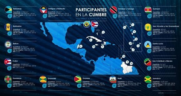Países asistentes a la V Cumbre Cuba-Caricom. Fuente: CubaMinrex.
