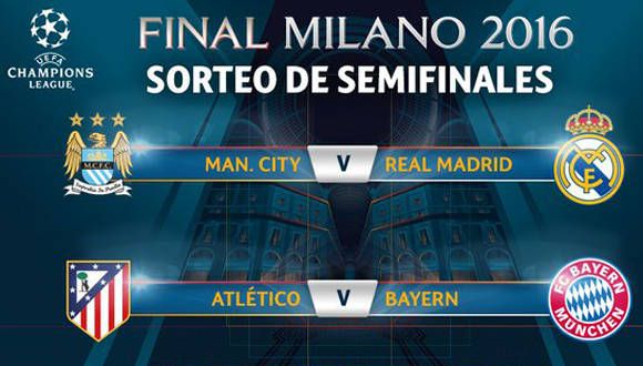 Semifinales de UEFA Champions league