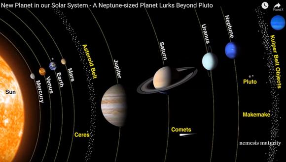 El planeta nueve estaría en órbita detrás del segundo inturón de asteroides del Sistema Solar.