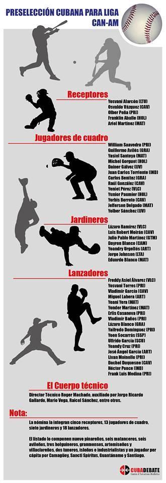 Autor: Luis Amigo/ Cubadebate.