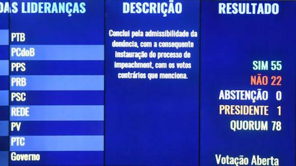 Después de una larga jornada, el Senado decidió por 55 votos a favor iniciar el proceso de impeachment contra Dilma Rousseff.