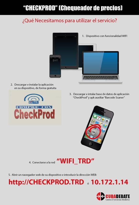 ¿Cómo usar Checkprod? Infografía: Luis Amigo Vázquez / Cubadebate.