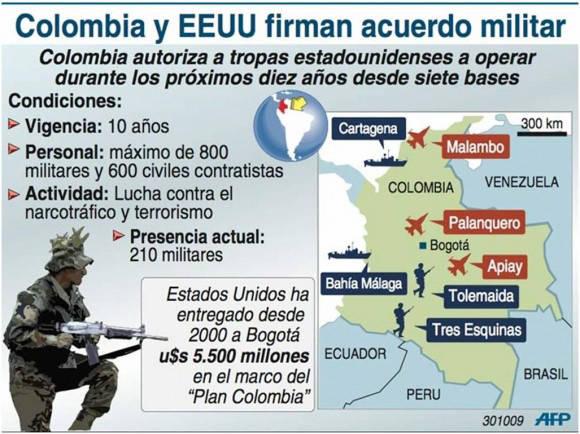 Resultado de imagen para BASES MILITARES EEUU EN COLOMBIA