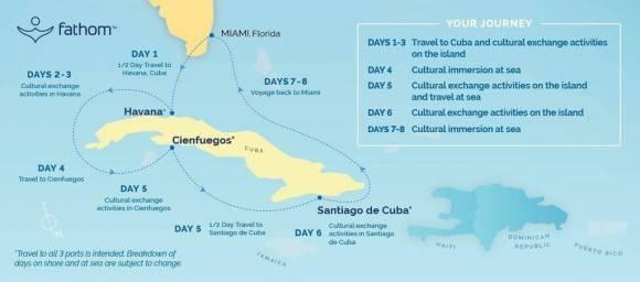 La ruta del crucero a Cuba.