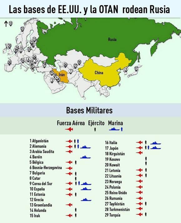 Las Bases de Estados Unidos y la OTAN rodean Rusia.Infografía: Rusia Today