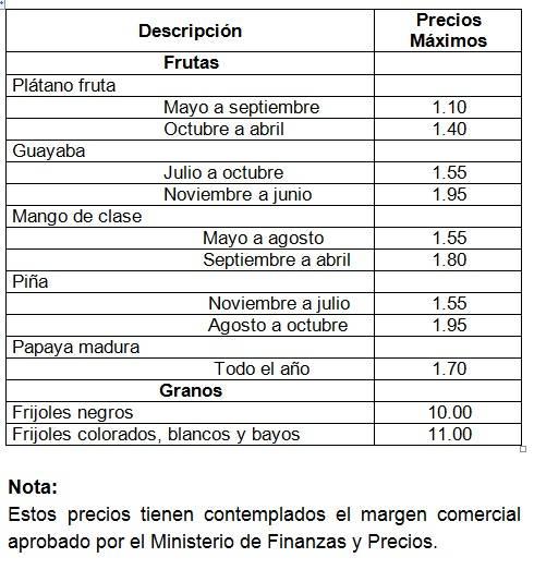 precios productos agrícolas 3