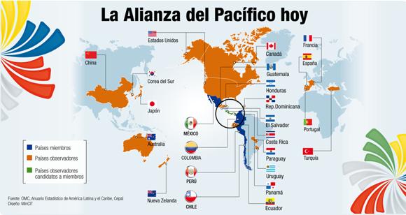 La conformación de la Alianza del Pacífico a principios de 2016. Autor:  MinCIT.