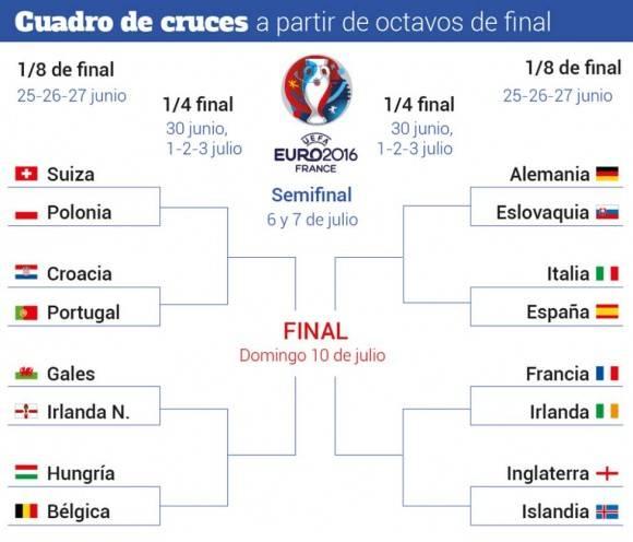 Cruces Eurocopa