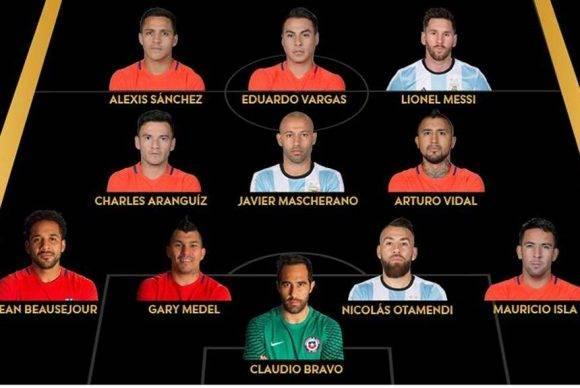 Equipo Ideal de la Copa América