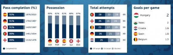 Autor: UEFA.
