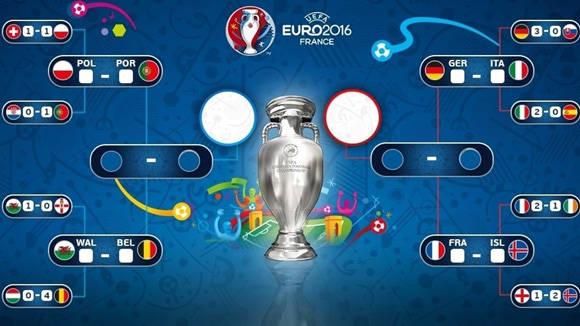 Quiénes se enfrentan en los cuartos de final de la Eurocopa ...