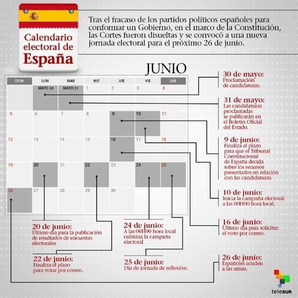 infografia-calendarioelectoalespaña