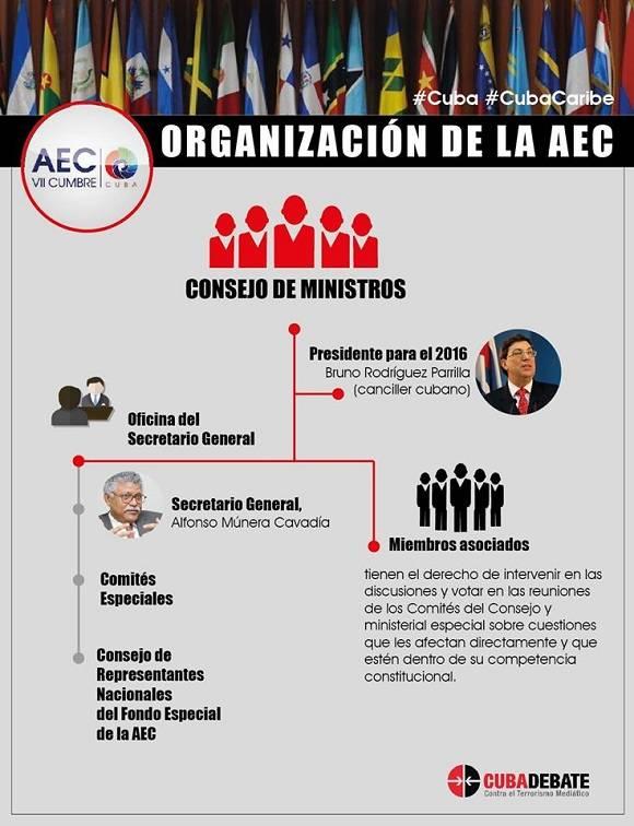 Infografía: Luis Amigo/Cubadebate.
