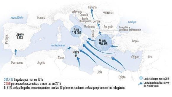 Crisis migratoria en Europa Infografia