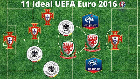 Eurocopa 11 ideal a