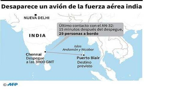 Infografía: AFP.