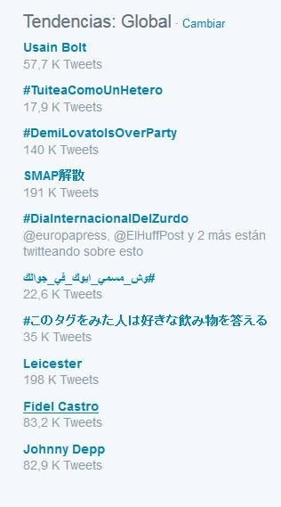 Fidel Castro es trending topic mundial en Twitter