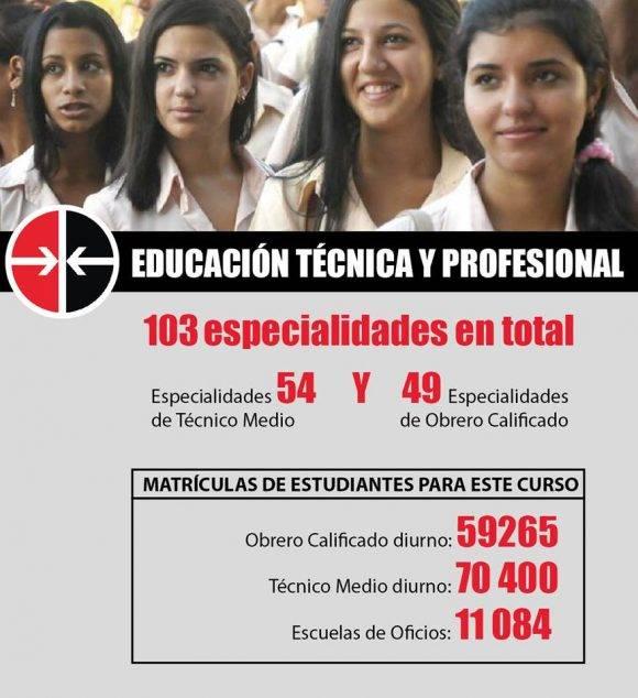 Infografía: Luis Amigo Vázquez. / Cubadebate.
