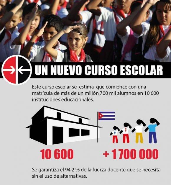 Infografía: Luis Amigo Vázquez / Cubadebate.