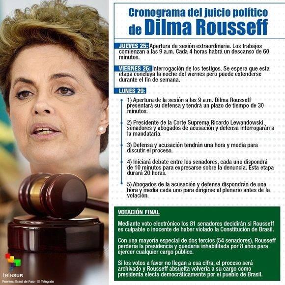 cronograma de juicio politico contra rousseff