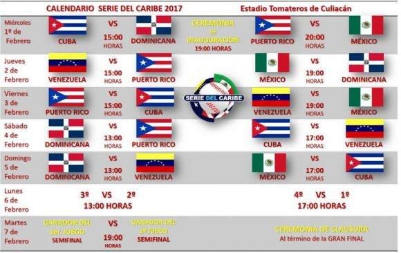 Calendario de la Serie del Caribe del 2017.