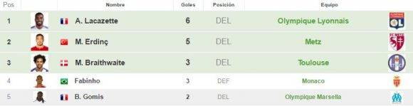 Captura de pantalla de http://www.resultados-futbol.com/.