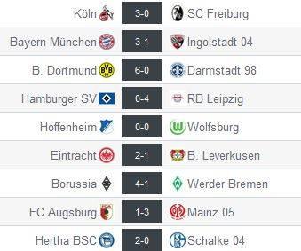 En la última jornada, estos fueron los resultados. Captura de pantalla resultados-futbol.