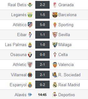Últimos resultados. Captura de pantalla de resultados-futbol.