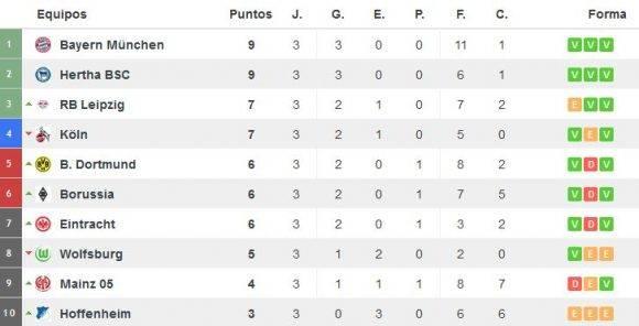 Tabla de posiciones en la Bundesliga. Captura de pantalla de resultados-futbol.