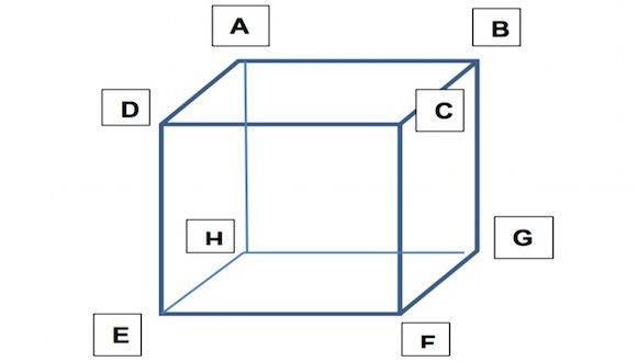 enumero los vertices del cubo