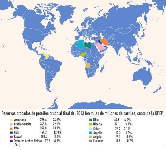 petroleo infografia