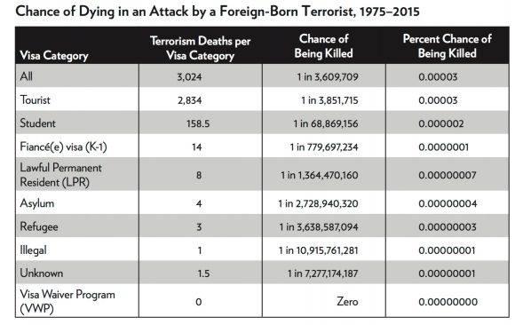 Tabla de los asesinatos de estadounidenses en territorio de la Unión, muertos por ataques de extranjeros
