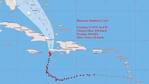 El centro del huracán se sitúa a unos 200 Km de Cuba. Fuente: INSMET.