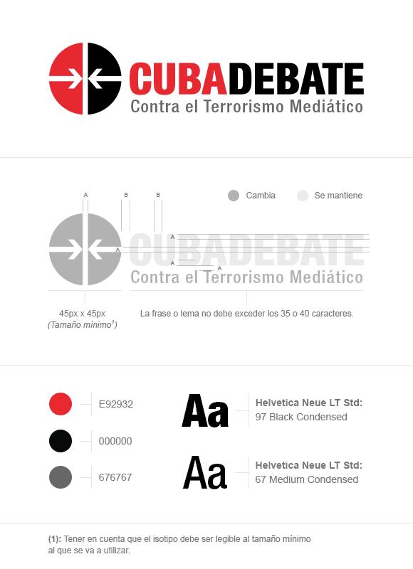 Infografía: Logos de Cubadebate