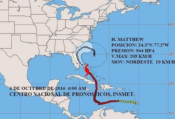 Los pronósticos para Matthew. Fuente: INSMET.