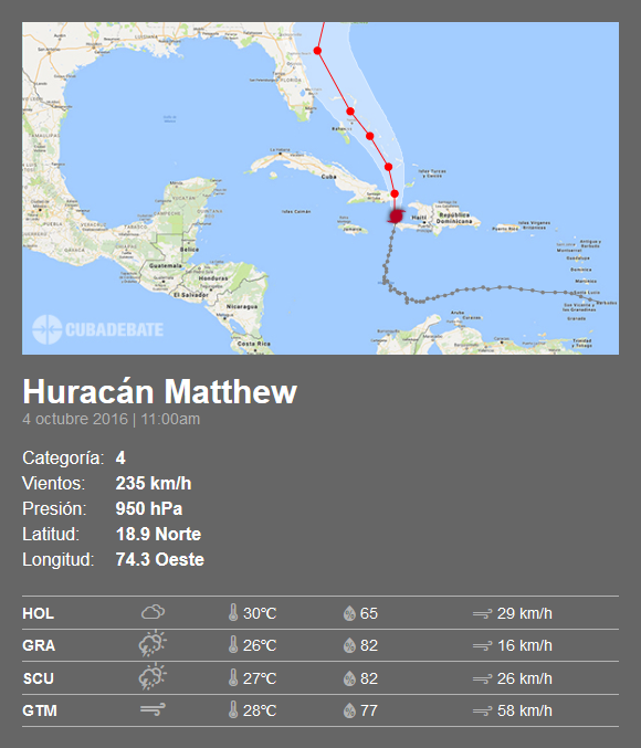 Infografia Cubadebate Huracán Matthew (11:00AM 4/OCT/2016)