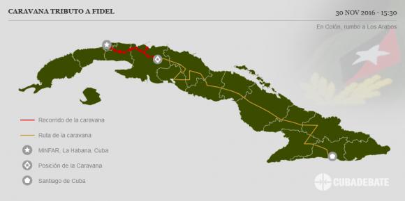 Caravana #TributoaFidel pasó por el poblado de Perico y Colón, sigue a Los Arabos para llegar a Santo Domingo.