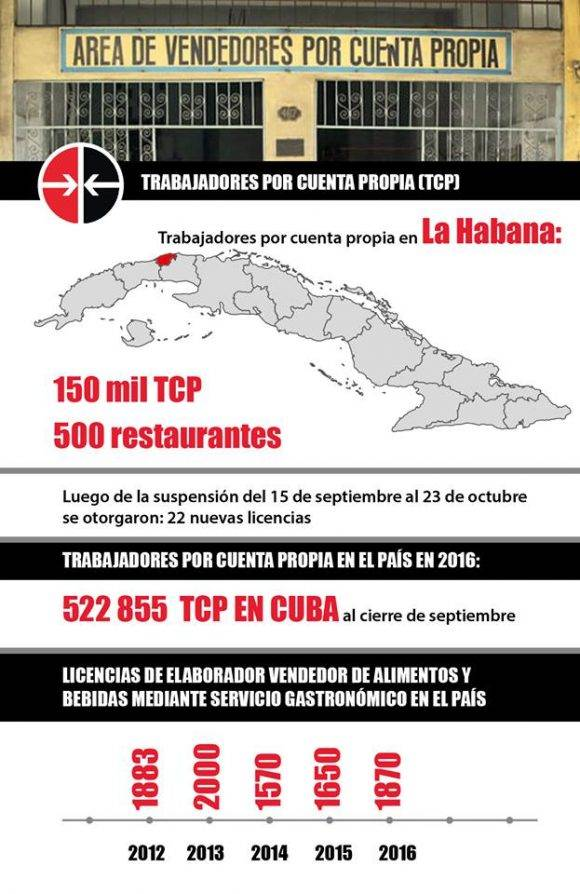 infografia-paladares-1