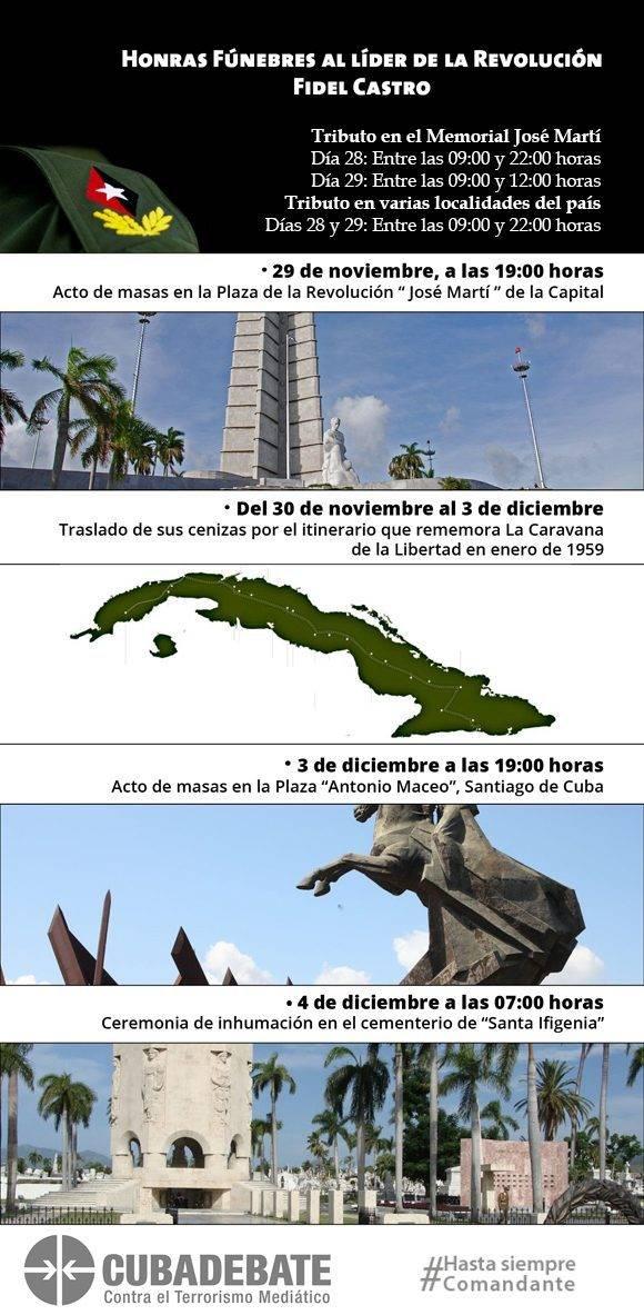 infografia-honras-funebres-1-580x1183