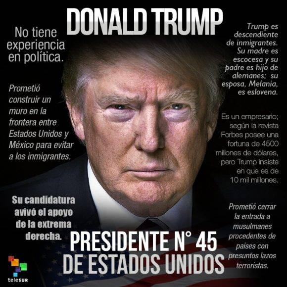 Trump llega a la Casa Blanca con polémicas promesas electorales.